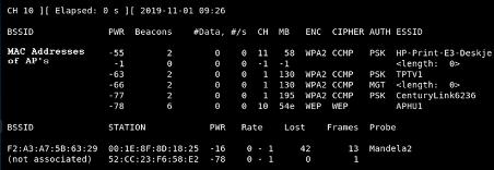 Hack Wi-Fi using PMKID Attack